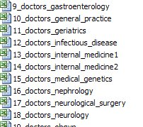 Doctors email list - Doctors email addresses in excel